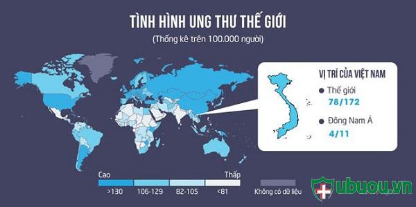 bản đồ ung thư thế giới việt nam nằm ở top 2